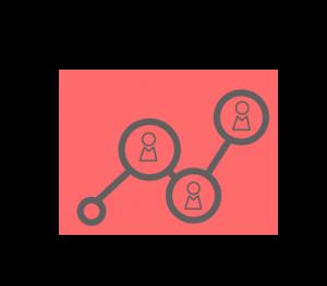 marketing y redes sociales academy