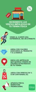 Infografía_compra_impulsiva_tienda