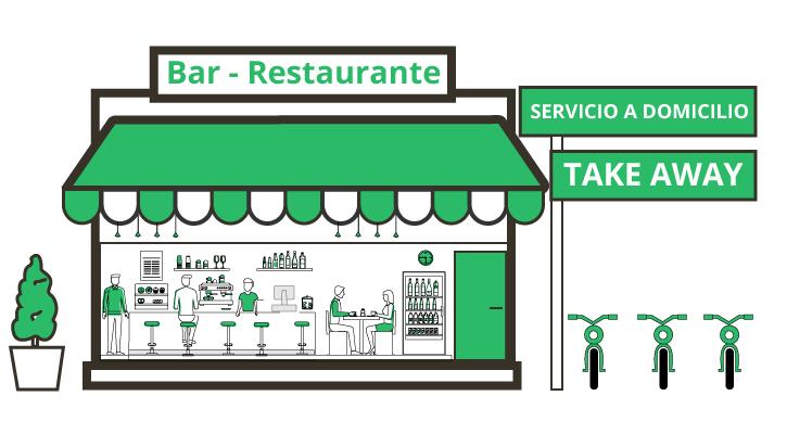 restaurante-pedidos-online